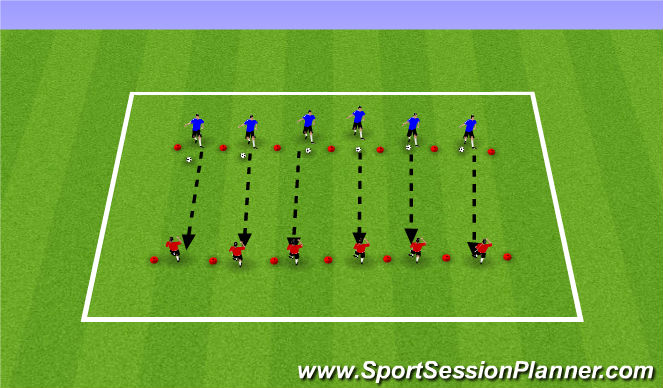 Football/Soccer Session Plan Drill (Colour): Evaluation Part 1