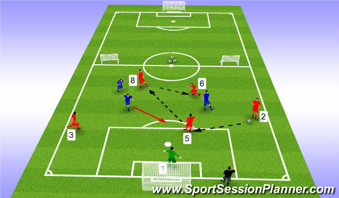 Football/Soccer Session Plan Drill (Colour): 5v3 - Building