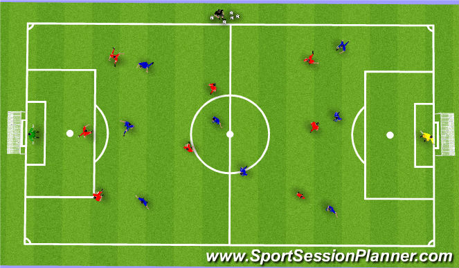 Football/Soccer Session Plan Drill (Colour): 9v9 - Uninterrupted Play