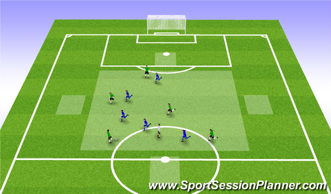 Football/Soccer Session Plan Drill (Colour): Activity 1: 5v5+1 Dribble to Score