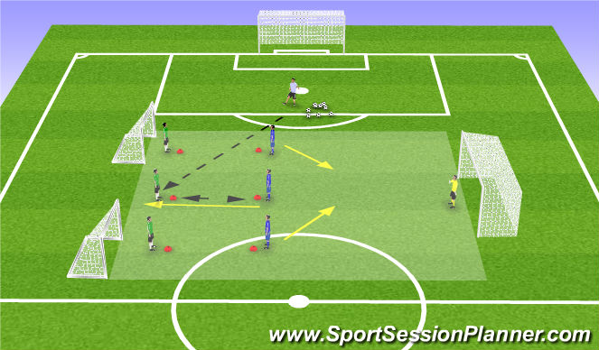 Football/Soccer Session Plan Drill (Colour): Activity 2: 3v2 (+1 delayed)