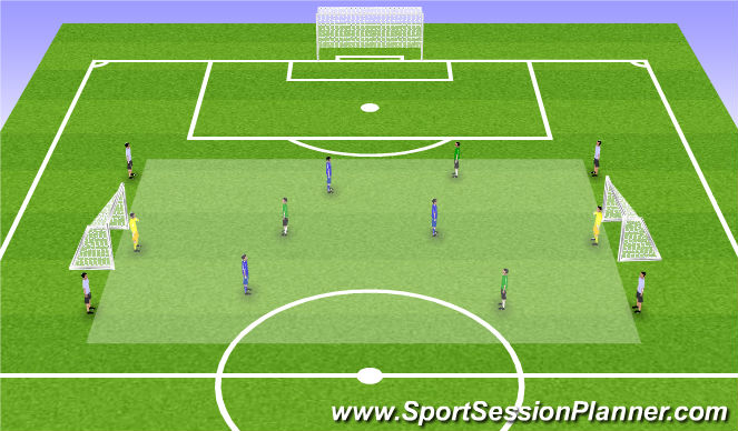 Football/Soccer Session Plan Drill (Colour): Activity 3: Bumpers and The 3rd Man