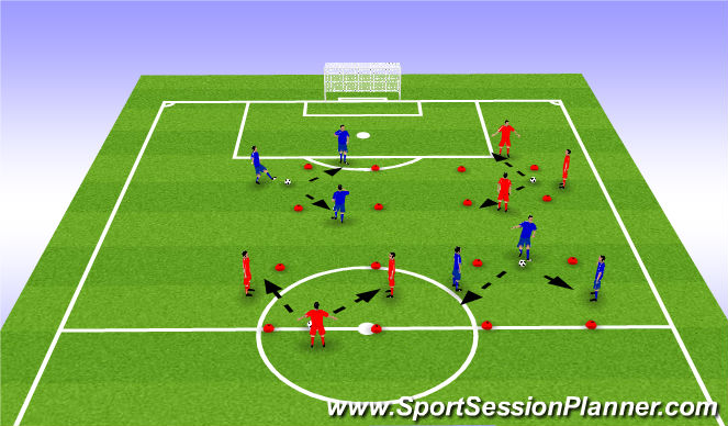 Football/Soccer Session Plan Drill (Colour): 3v0 v 3v1
