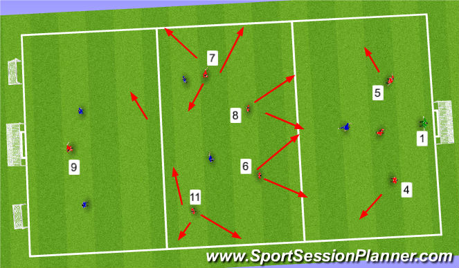 Football/Soccer Session Plan Drill (Colour): Opposed Session