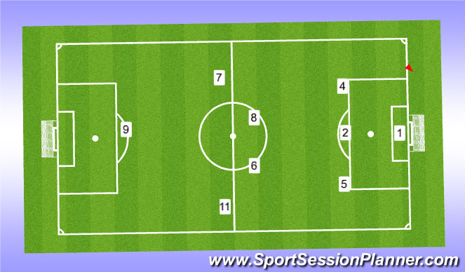 Football/Soccer Session Plan Drill (Colour): 9 v 9 Starting Positions