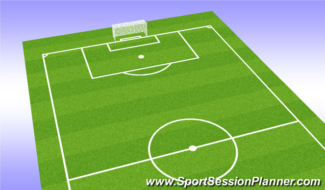 Football/Soccer Session Plan Drill (Colour): Arsenal Set Piece Game