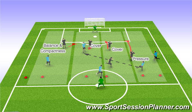 Football/Soccer Session Plan Drill (Colour): Zone