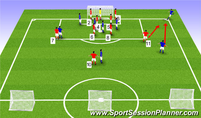 Football/Soccer Session Plan Drill (Colour): What if there's a Short Corner?