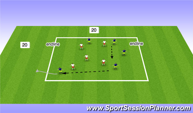 Football/Soccer Session Plan Drill (Colour): 4 v 4 to endlines