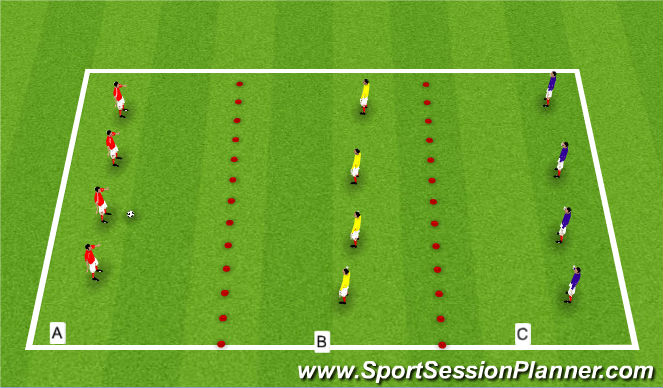 Football/Soccer Session Plan Drill (Colour): 4v4v4 defending
