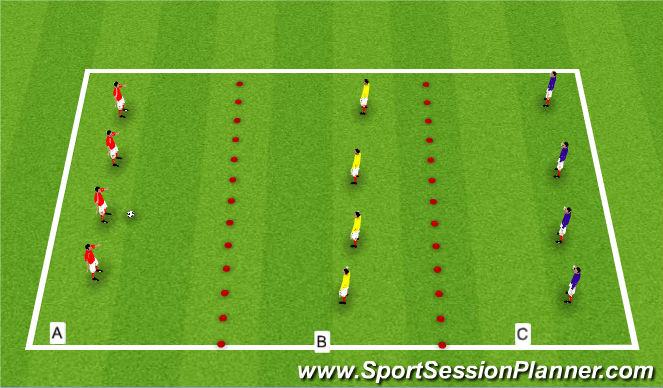 Football/Soccer Session Plan Drill (Colour): 4v4v4 defending