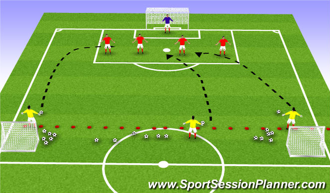 Football/Soccer Session Plan Drill (Colour): Defending with back 4