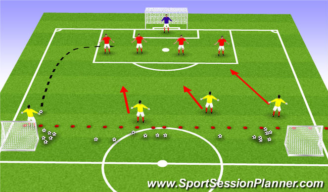 Football/Soccer Session Plan Drill (Colour): Back 4 Activity