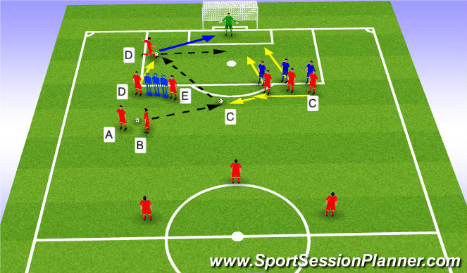 Football/Soccer Session Plan Drill (Colour): Indirect free kick