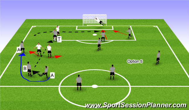Football/Soccer Session Plan Drill (Colour): Free Kick Touch and Overlap Against 2 Defenders