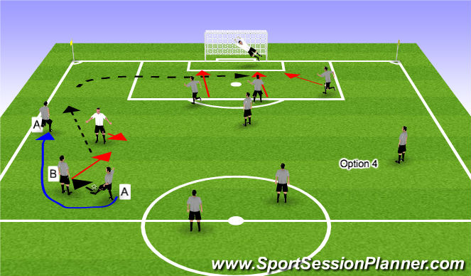 Football/Soccer Session Plan Drill (Colour): Long Indirect