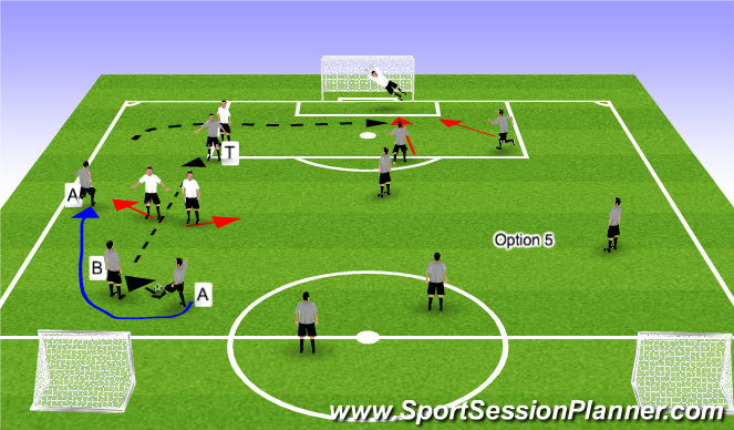 Football/Soccer Session Plan Drill (Colour): Long Indirect 2 defenders