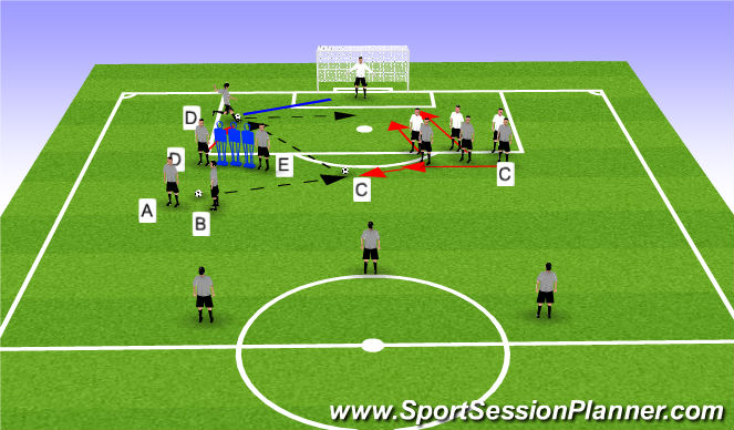 Football/Soccer Session Plan Drill (Colour): Short and Indirect Kick