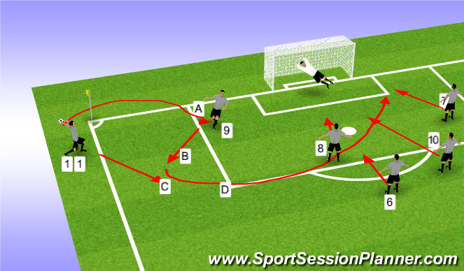 Football/Soccer Session Plan Drill (Colour): Short to In swinger