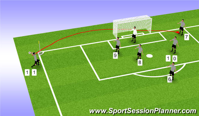 Football/Soccer Session Plan Drill (Colour): Long Throws