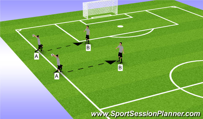 Football/Soccer Session Plan Drill (Colour): Basic Throw Ins