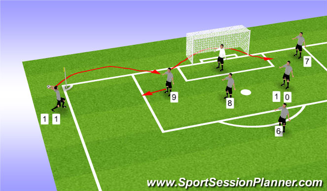Football/Soccer Session Plan Drill (Colour): Short to Flick
