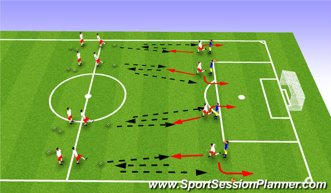 Football/Soccer Session Plan Drill (Colour): Progression 1 - Wall Pass & Spin
