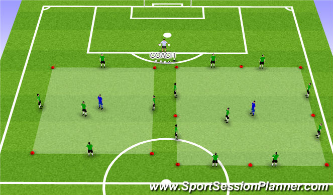 Football/Soccer Session Plan Drill (Colour): Warm Up: Rondo