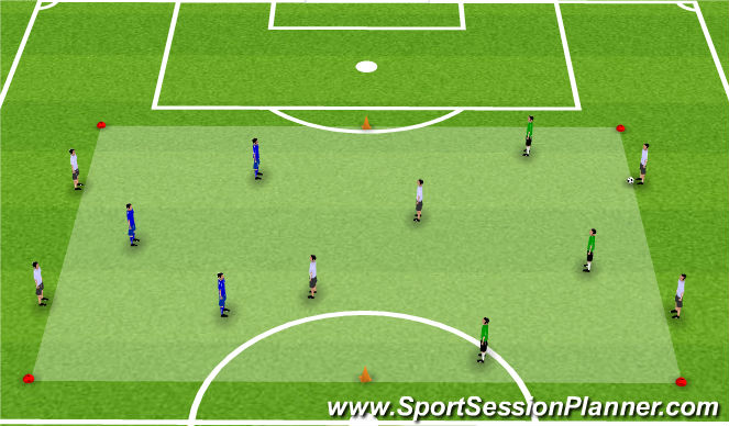 Football/Soccer Session Plan Drill (Colour): Activity 2: 3v3+6