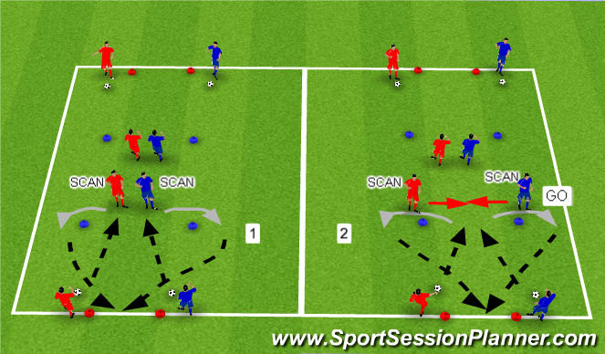 Football/Soccer Session Plan Drill (Colour): 1st touch ladder
