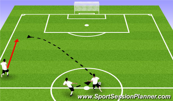 Football/Soccer Session Plan Drill (Colour): Kickoff Play