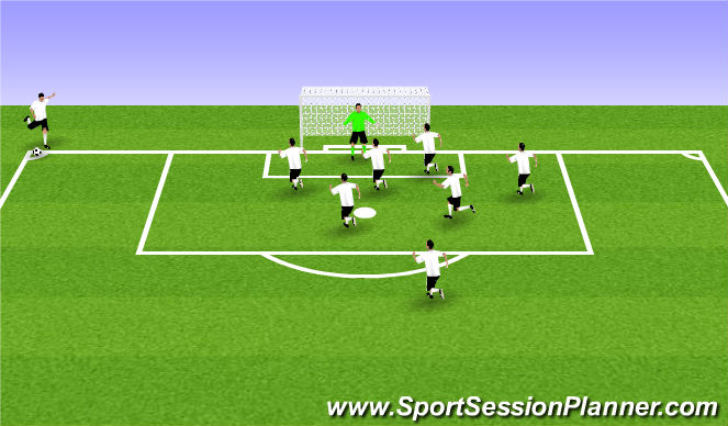Football/Soccer Session Plan Drill (Colour): Offensive Corners