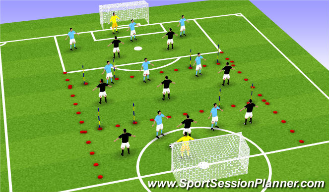 Football/Soccer Session Plan Drill (Colour): Small sided with gates