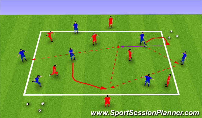 Football/Soccer Session Plan Drill (Colour): 5v5+2 Possession