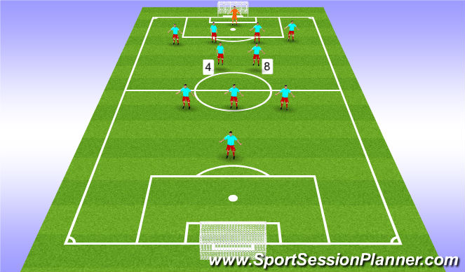 Football/Soccer Session Plan Drill (Colour): Holding MF