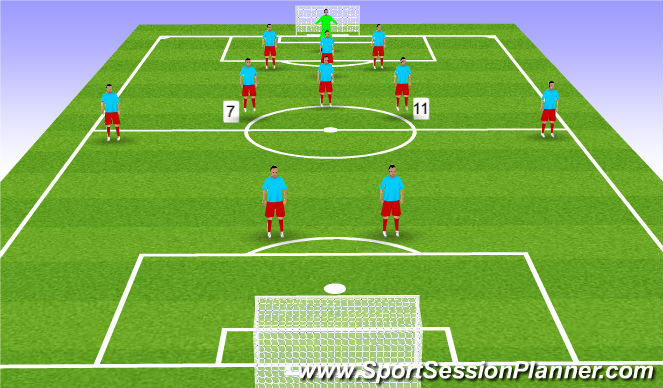 Football/Soccer Session Plan Drill (Colour): Attacking MF