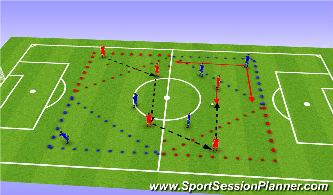 Football/Soccer Session Plan Drill (Colour): Switch point of attacj