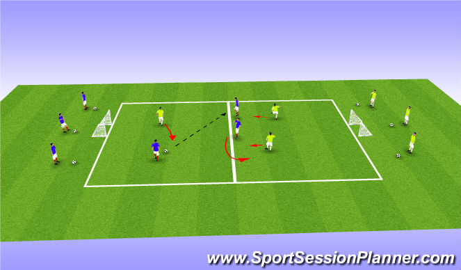 Football/Soccer Session Plan Drill (Colour): 3 contre 3