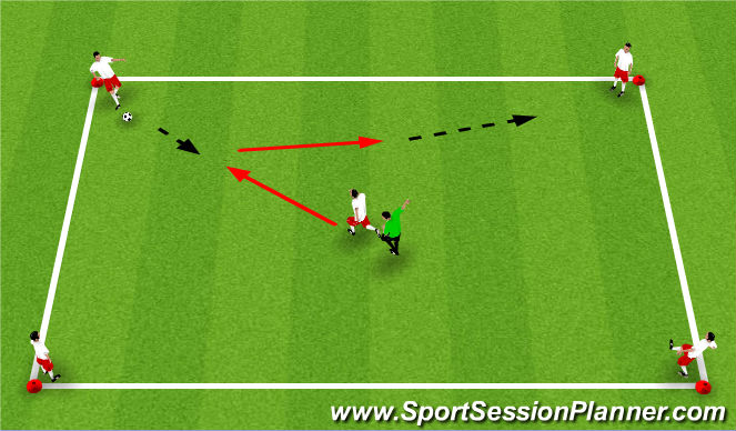 Football/Soccer Session Plan Drill (Colour): Receiving 1