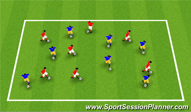 Football/Soccer Session Plan Drill (Colour): ODP Aug 12th 5:00-6:00