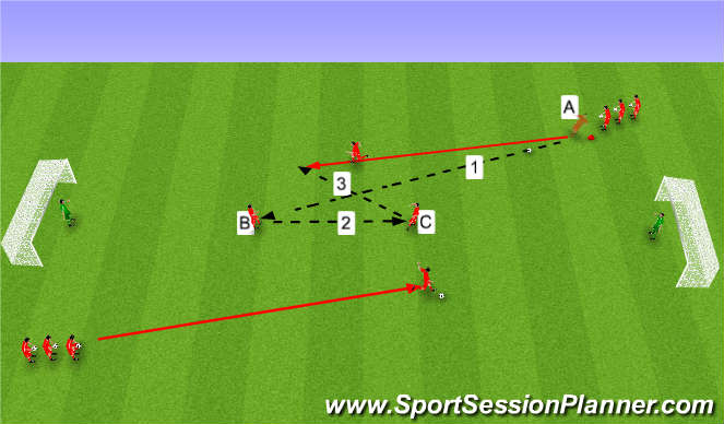 Football/Soccer Session Plan Drill (Colour): Uppspils og skotæfing.