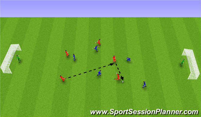 Football/Soccer Session Plan Drill (Colour): Spila á tvö mörk.