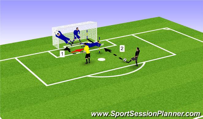 Football/Soccer Session Plan Drill (Colour): Pantalla 4