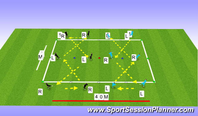 Football/Soccer Session Plan Drill (Colour): Static Passing