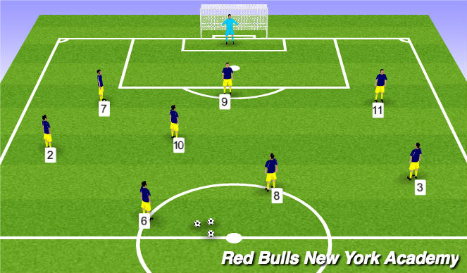 Football/Soccer Session Plan Drill (Colour): Combo to Goal