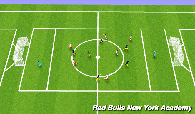 Football/Soccer Session Plan Drill (Colour): 6v6 w/target
