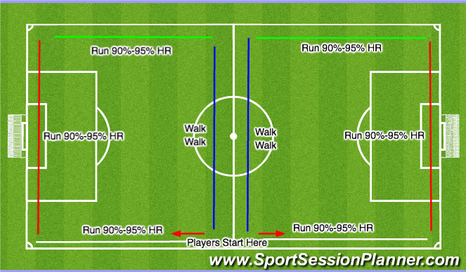 Football/Soccer Session Plan Drill (Colour): Aerobic Fitness Drill