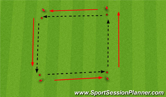 Football/Soccer Session Plan Drill (Colour): Dutch Square Passing