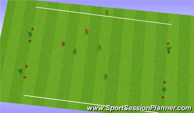 Football/Soccer Session Plan Drill (Colour): 6 v 3 + 2