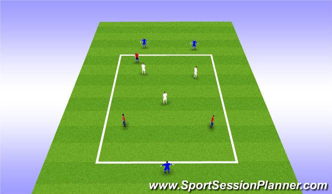 Football/Soccer Session Plan Drill (Colour): 3v3+3